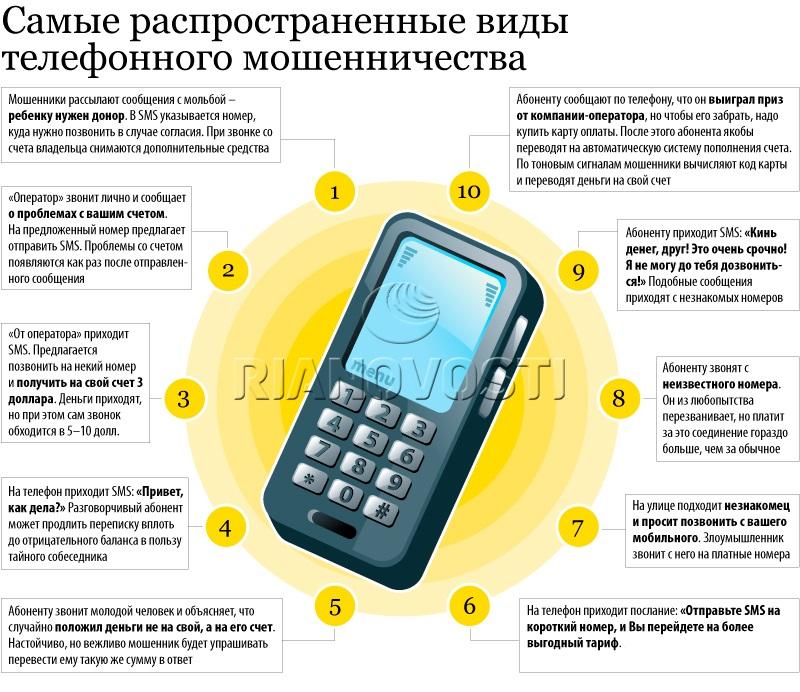 Телефонное мошенничество звонки с незнакомых номеров